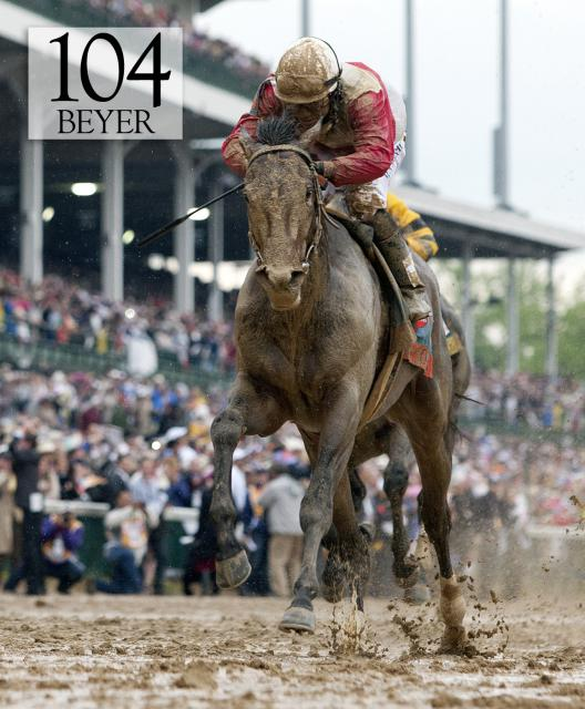 Orb wins the Kentucky Derby