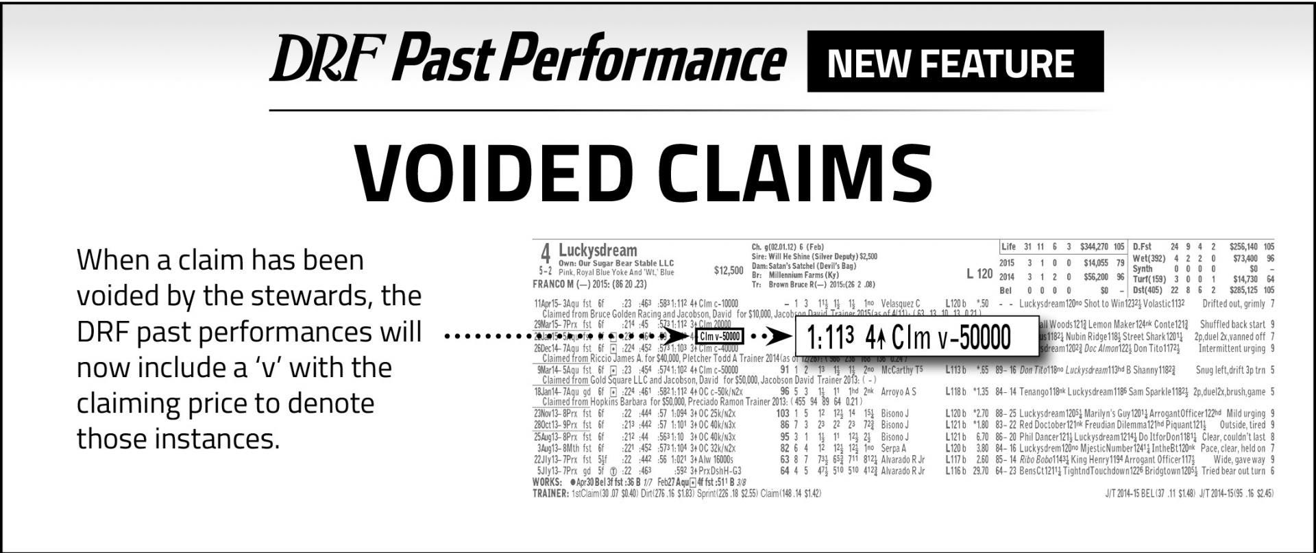 New notation for voided claims in pps daily racing form most popular stories drf products falaconquin