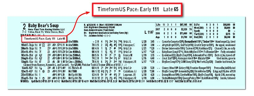 The TimeformUS Early Speed Rating Is Designed To Measure Where Horses Are  Likely To Be Positioned After A Half Mile. The TimeformUS Late Speed Rating  ...